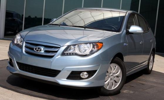 Hyundai Elantra LPI