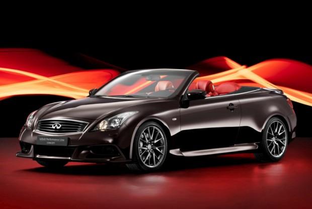 Infiniti Performance Line G Cabrio Concept