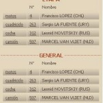 Rally-Dakar-2012-Etapa1-1