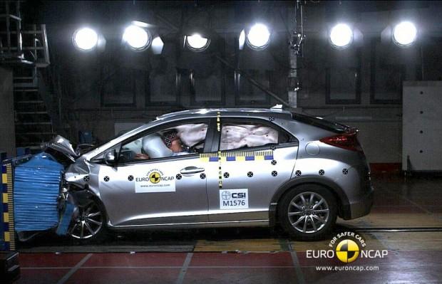 Honda Civic Europeo, 5 estrellas en la EuroNcap