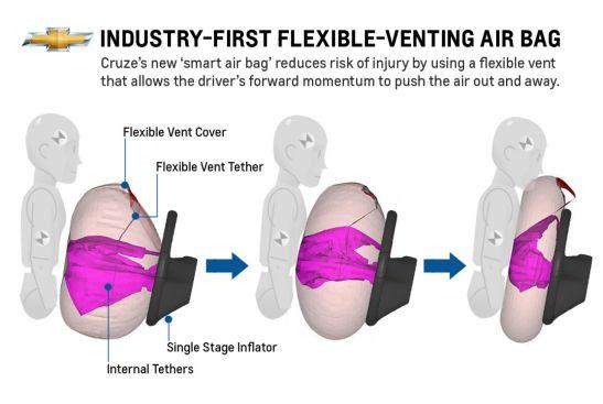 Chevrolet Cruze con Airbags Inteligentes