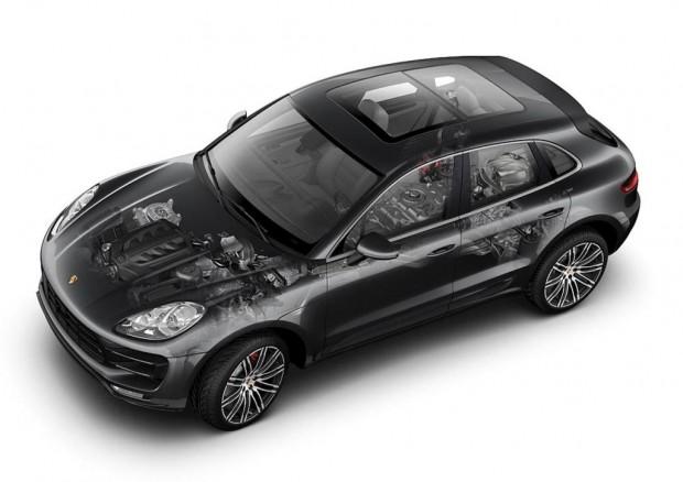 El Porsche Macan recibirá un motor de 4 cilindros