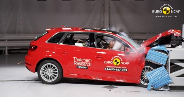 Cinco Estrellas EuroNCAP para el Audi A3 Sportsback y Jeep Renegade